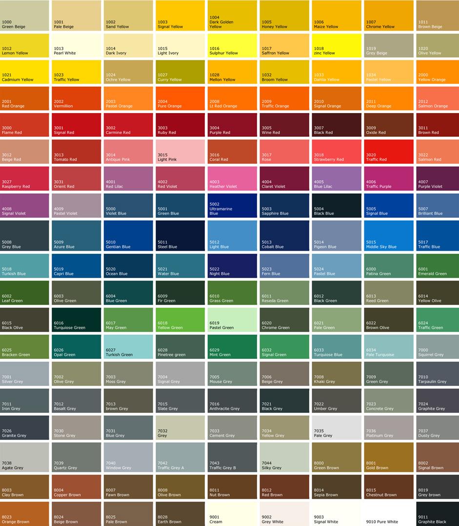 ral colour chart auto gates northwest. Black Bedroom Furniture Sets. Home Design Ideas